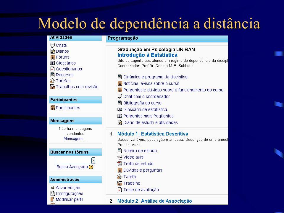 Modelo de dependência a distância