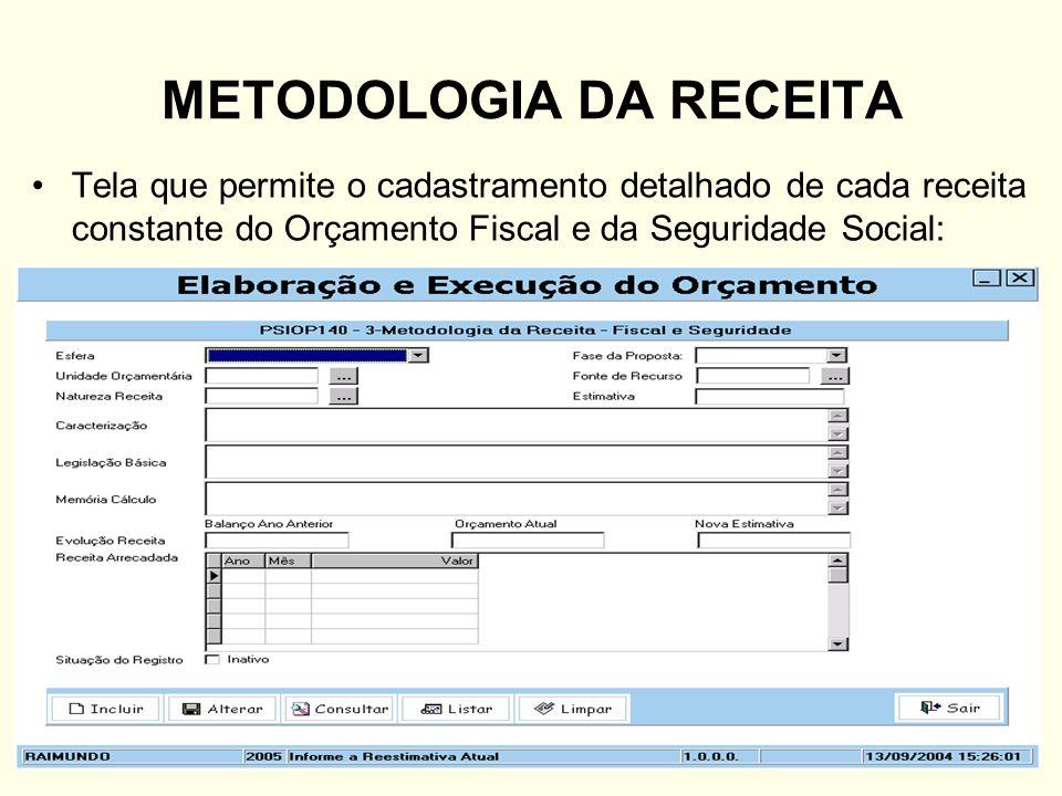 METODOLOGIA DA RECEITA Tela que permite o cadastramento detalhado de cada receita constante do Orçamento Fiscal e da Seguridade Social: