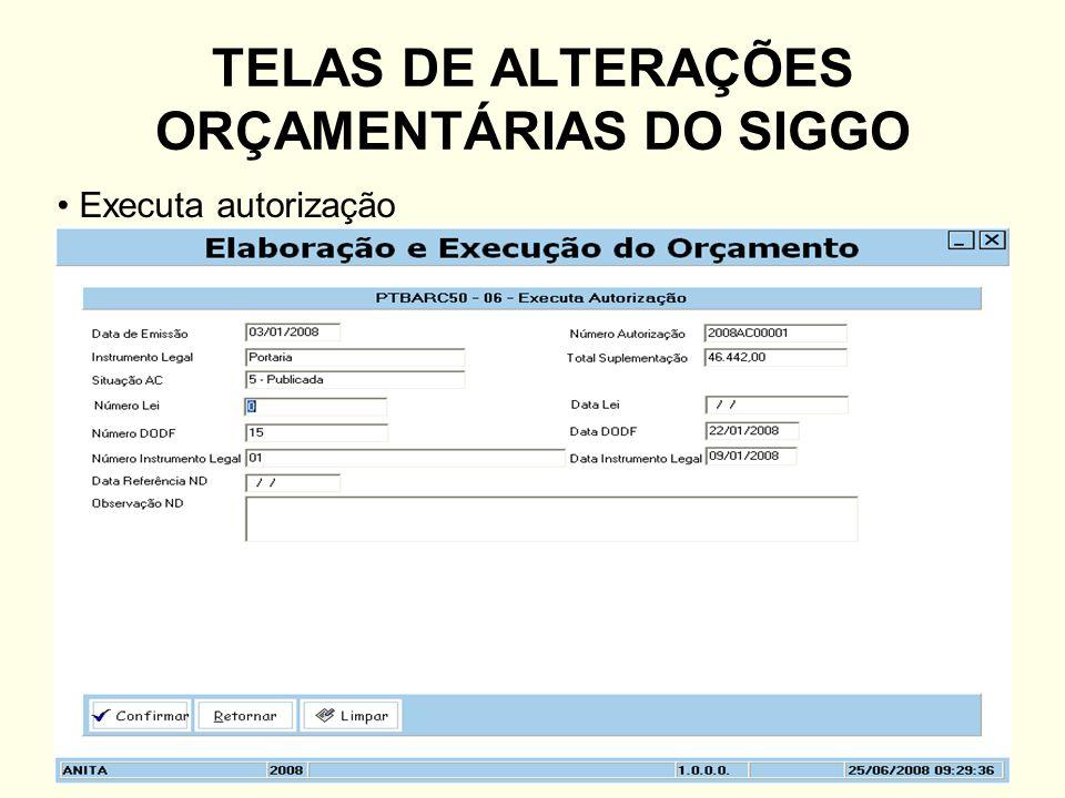 TELAS DE ALTERAÇÕES ORÇAMENTÁRIAS DO SIGGO Executa autorização