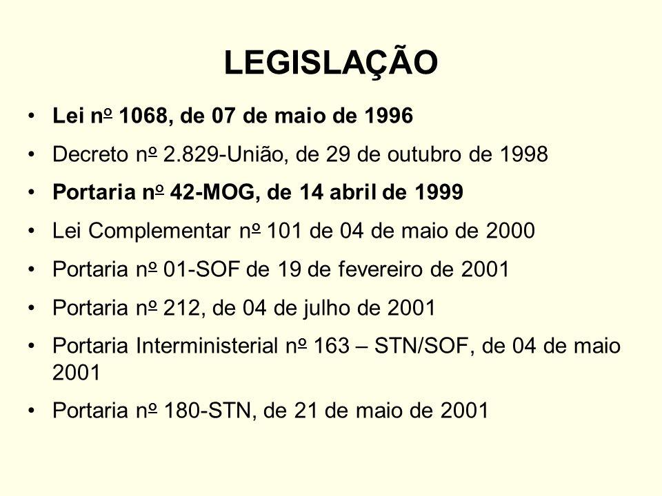LEGISLAÇÃO Lei n o 1068, de 07 de maio de 1996 Decreto n o 2.829-União, de 29 de outubro de 1998 Portaria n o 42-MOG, de 14 abril de 1999 Lei Compleme