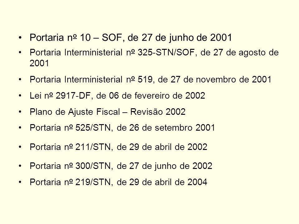 Portaria n o 10 – SOF, de 27 de junho de 2001 Portaria Interministerial n o 325-STN/SOF, de 27 de agosto de 2001 Portaria Interministerial n o 519, de