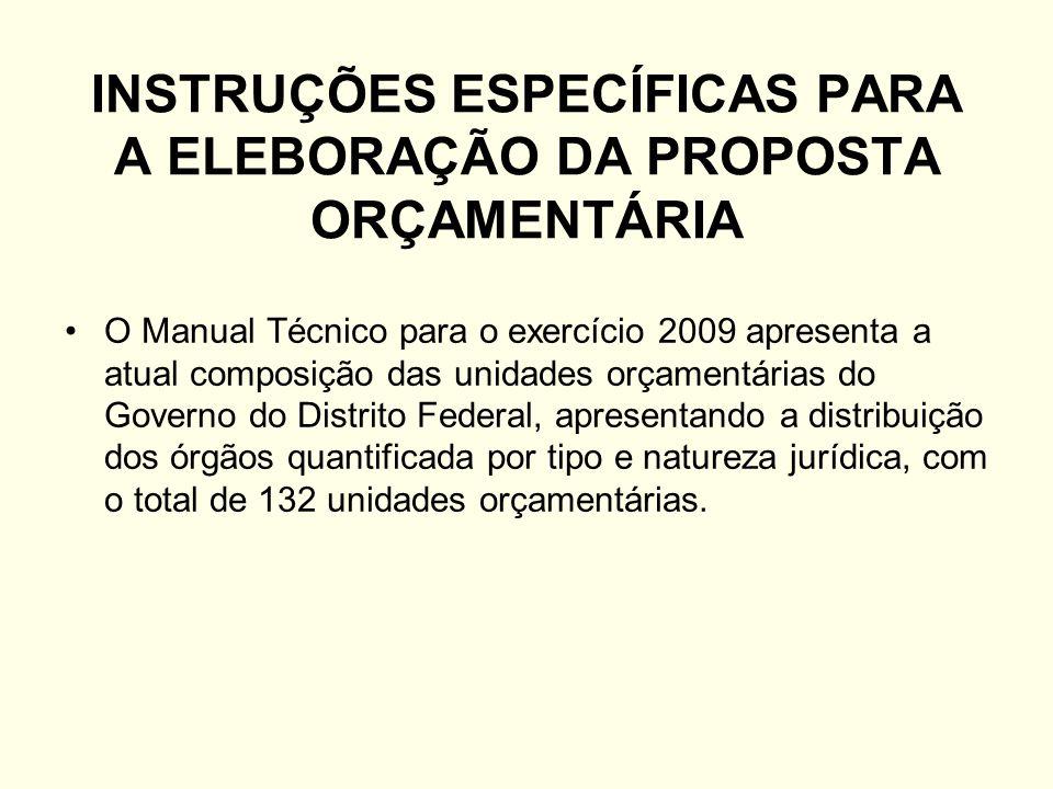 INSTRUÇÕES ESPECÍFICAS PARA A ELEBORAÇÃO DA PROPOSTA ORÇAMENTÁRIA O Manual Técnico para o exercício 2009 apresenta a atual composição das unidades orç