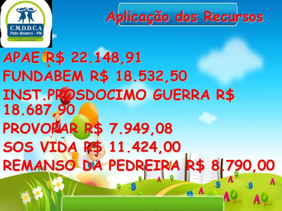 Aplicação dos Recursos APAE R$ 22.148,91 FUNDABEM R$ 18.532,50 INST.PROSDOCIMO GUERRA R$ 18.687,90 PROVOPAR R$ 7.949,08 SOS VIDA R$ 11.424,00 REMANSO
