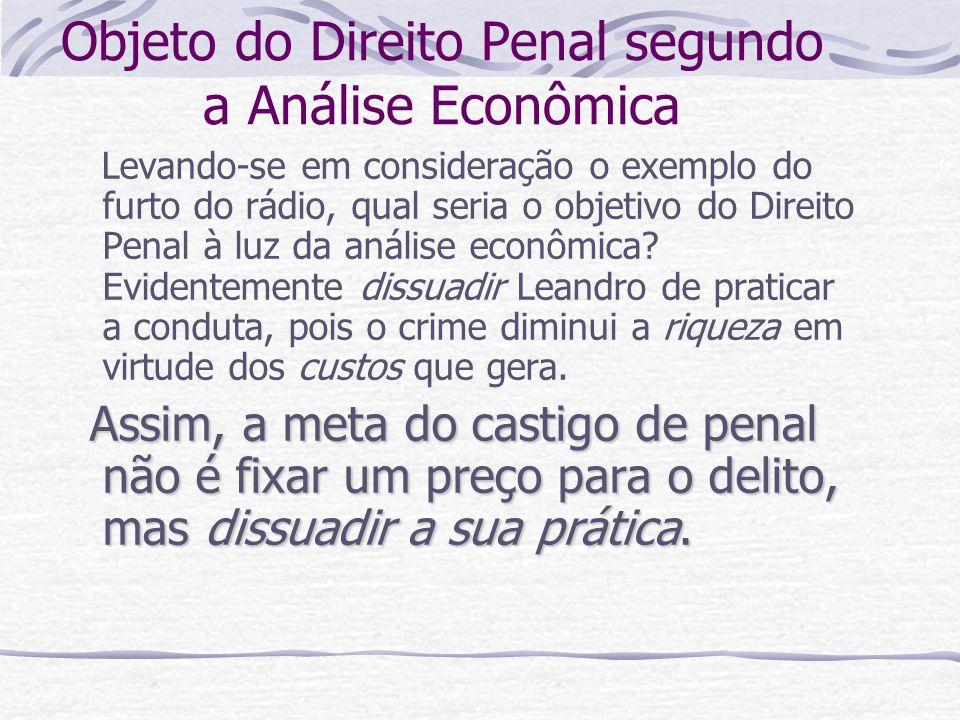 Objeto do Direito Penal segundo a Análise Econômica Levando-se em consideração o exemplo do furto do rádio, qual seria o objetivo do Direito Penal à luz da análise econômica.
