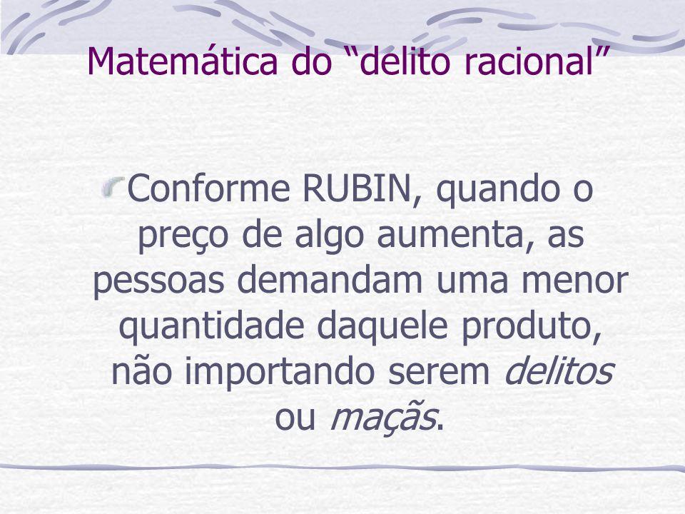 Matemática do delito racional Conforme RUBIN, quando o preço de algo aumenta, as pessoas demandam uma menor quantidade daquele produto, não importando serem delitos ou maçãs.