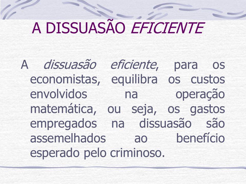A DISSUASÃO EFICIENTE A dissuasão eficiente, para os economistas, equilibra os custos envolvidos na operação matemática, ou seja, os gastos empregados na dissuasão são assemelhados ao benefício esperado pelo criminoso.