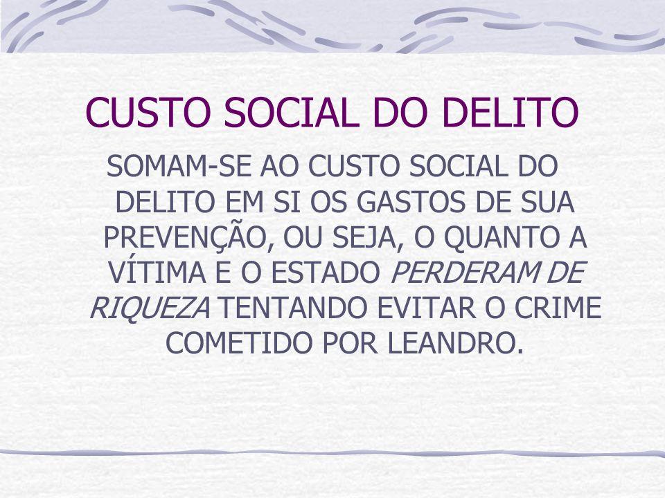 CUSTO SOCIAL DO DELITO SOMAM-SE AO CUSTO SOCIAL DO DELITO EM SI OS GASTOS DE SUA PREVENÇÃO, OU SEJA, O QUANTO A VÍTIMA E O ESTADO PERDERAM DE RIQUEZA TENTANDO EVITAR O CRIME COMETIDO POR LEANDRO.