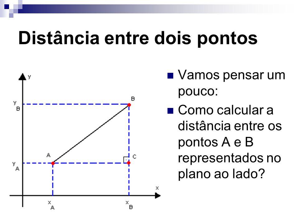 Distância entre dois pontos Vamos pensar um pouco: Como calcular a distância entre os pontos A e B representados no plano ao lado?