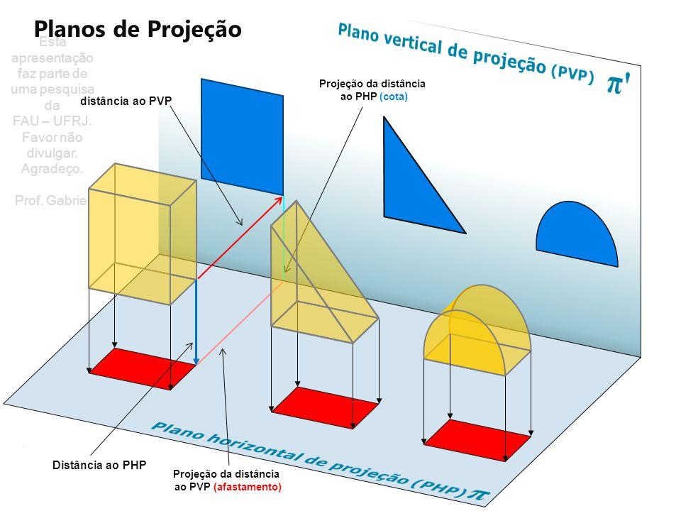 Planos de Projeção A ΞAs As' (A) (As) A' PHP π cota afastamento Esta apresentação faz parte de uma pesquisa da FAU – UFRJ.