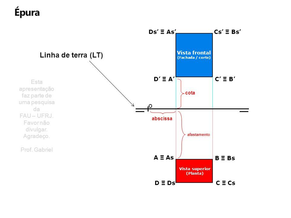 Épura Linha de terra (LT) Ds' Ξ As'Cs' Ξ Bs' D' Ξ A'C' Ξ B' A Ξ As B Ξ Bs C Ξ CsD Ξ Ds O Vista superior (Planta) Vista frontal (Fachada / corte) afast