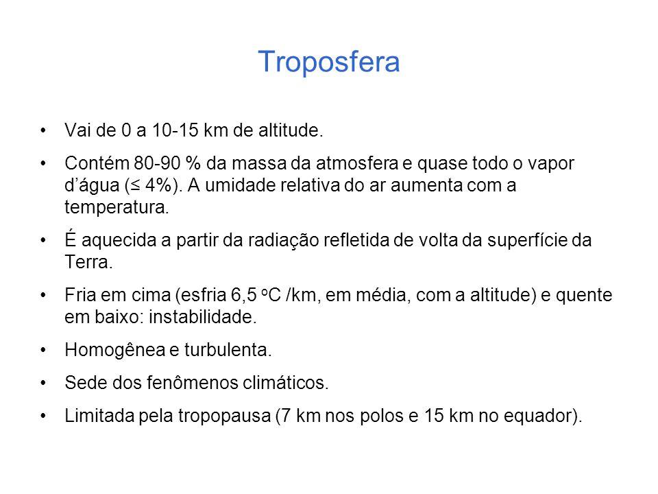Troposfera Vai de 0 a 10-15 km de altitude. Contém 80-90 % da massa da atmosfera e quase todo o vapor d'água (≤ 4%). A umidade relativa do ar aumenta