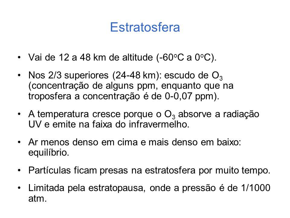 Estratosfera Vai de 12 a 48 km de altitude (-60 o C a 0 o C). Nos 2/3 superiores (24-48 km): escudo de O 3 (concentração de alguns ppm, enquanto que n