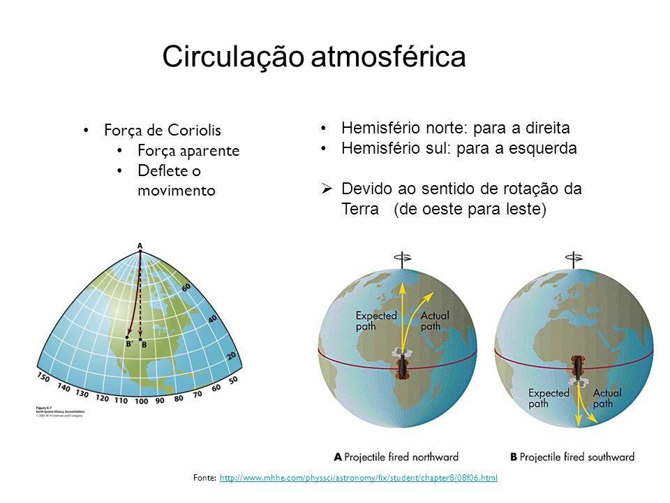 Circulação atmosférica Força de Coriolis Força aparente Deflete o movimento Hemisfério norte: para a direita Hemisfério sul: para a esquerda  Devido