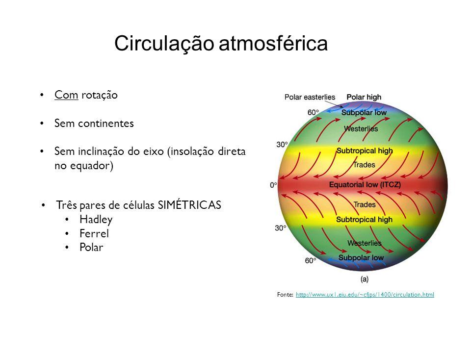 Circulação atmosférica Com rotação Sem continentes Sem inclinação do eixo (insolação direta no equador) Três pares de células SIMÉTRICAS Hadley Ferrel