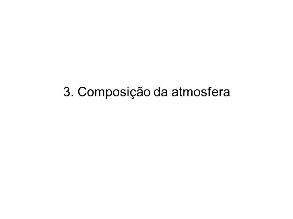 3. Composição da atmosfera