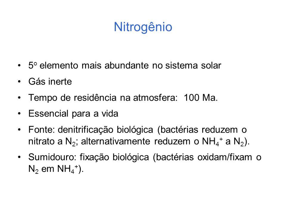 Nitrogênio 5 o elemento mais abundante no sistema solar Gás inerte Tempo de residência na atmosfera: 100 Ma. Essencial para a vida Fonte: denitrificaç