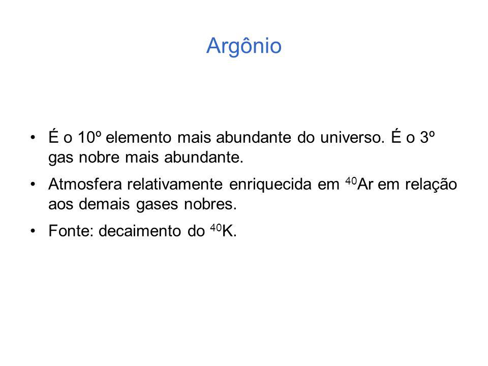 Argônio É o 10º elemento mais abundante do universo. É o 3º gas nobre mais abundante. Atmosfera relativamente enriquecida em 40 Ar em relação aos dema