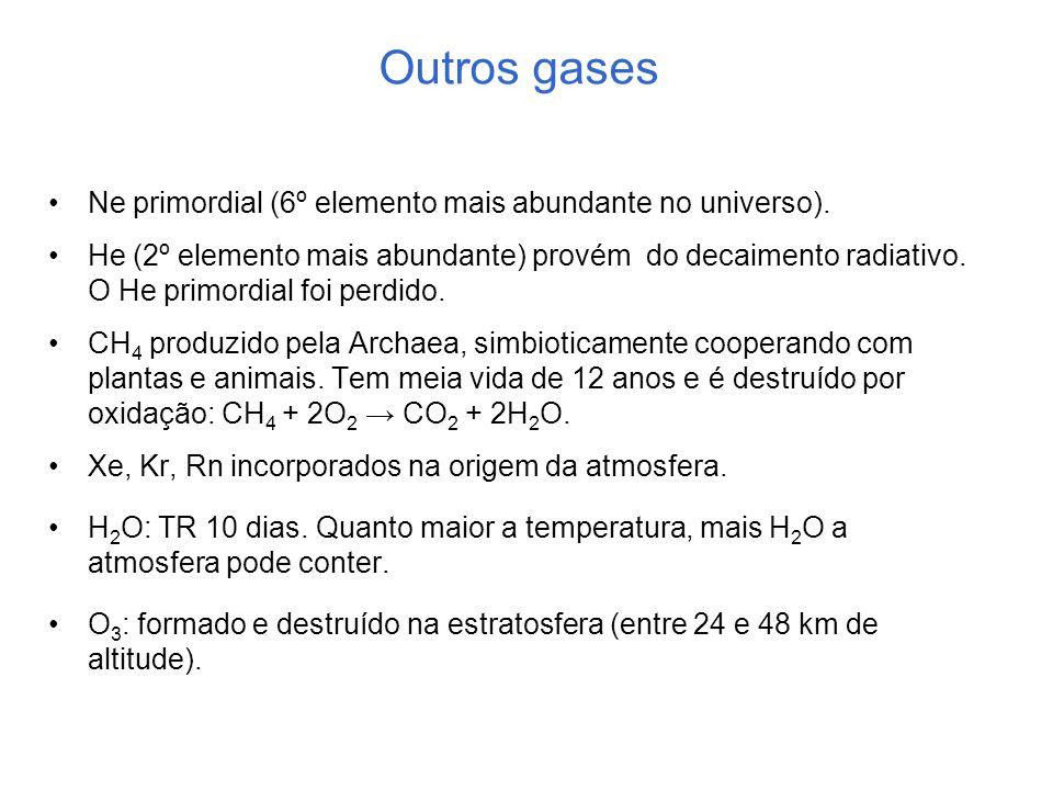 Outros gases Ne primordial (6º elemento mais abundante no universo). He (2º elemento mais abundante) provém do decaimento radiativo. O He primordial f