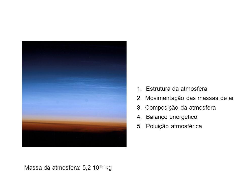 1.Estrutura da atmosfera 2. Movimentação das massas de ar 3. Composição da atmosfera 4.Balanço energético 5.Poluição atmosférica Massa da atmosfera: 5