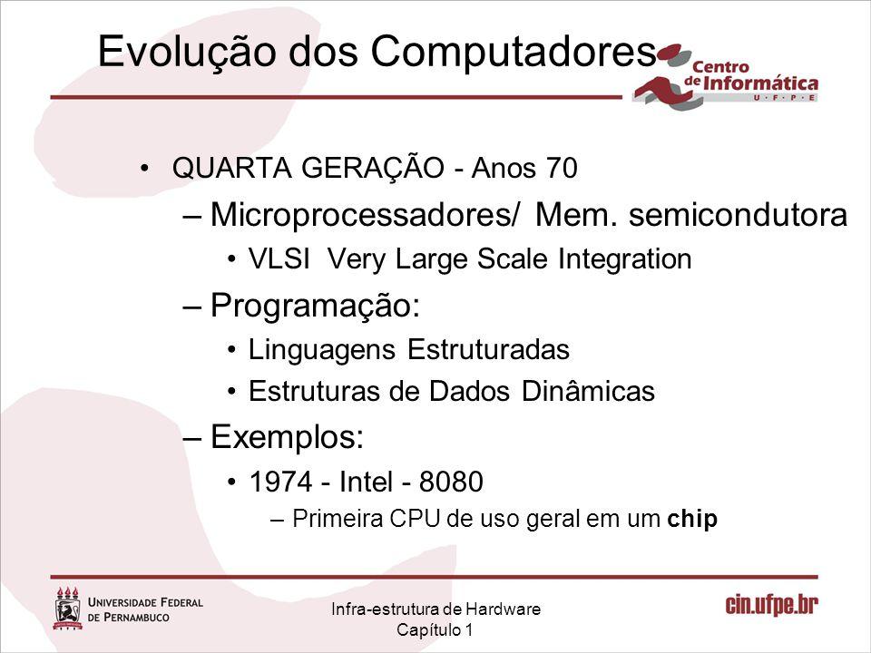 Infra-estrutura de Hardware Capítulo 1 Evolução dos Computadores QUARTA GERAÇÃO - Anos 70 –Microprocessadores/ Mem. semicondutora VLSI Very Large Scal