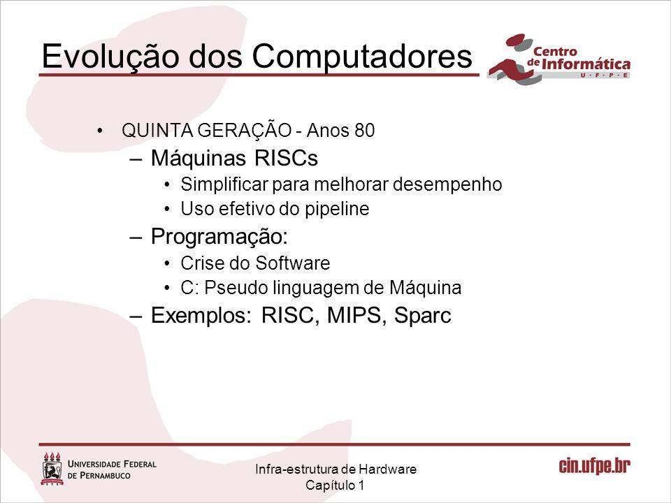 Infra-estrutura de Hardware Capítulo 1 Evolução dos Computadores QUINTA GERAÇÃO - Anos 80 –Máquinas RISCs Simplificar para melhorar desempenho Uso efetivo do pipeline –Programação: Crise do Software C: Pseudo linguagem de Máquina –Exemplos: RISC, MIPS, Sparc
