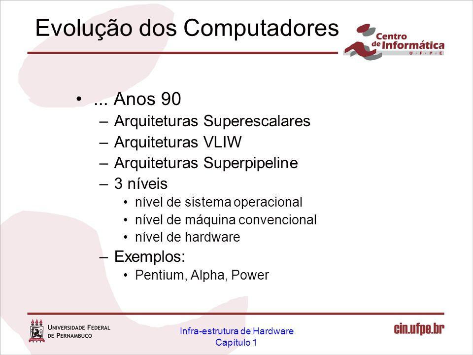 Infra-estrutura de Hardware Capítulo 1... Anos 90 –Arquiteturas Superescalares –Arquiteturas VLIW –Arquiteturas Superpipeline –3 níveis nível de siste