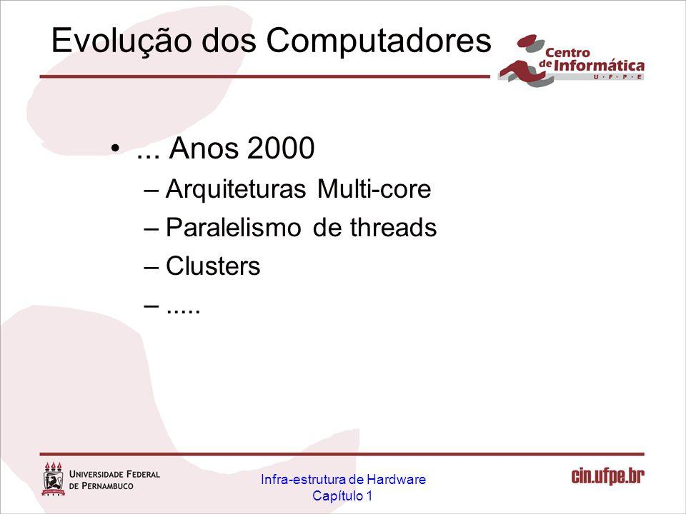 Infra-estrutura de Hardware Capítulo 1... Anos 2000 –Arquiteturas Multi-core –Paralelismo de threads –Clusters –..... Evolução dos Computadores