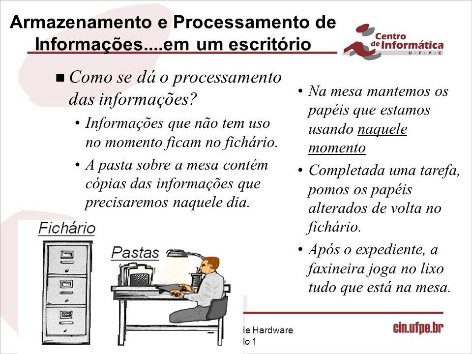 Infra-estrutura de Hardware Capítulo 1 Armazenamento e Processamento de Informações....em um escritório Na mesa mantemos os papéis que estamos usando
