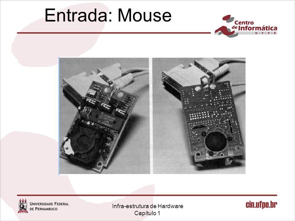Infra-estrutura de Hardware Capítulo 1 Entrada: Mouse