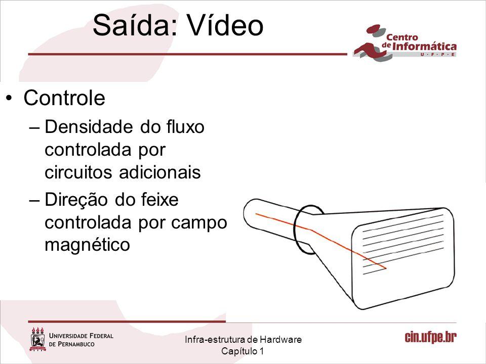 Infra-estrutura de Hardware Capítulo 1 Saída: Vídeo Controle –Densidade do fluxo controlada por circuitos adicionais –Direção do feixe controlada por campo magnético