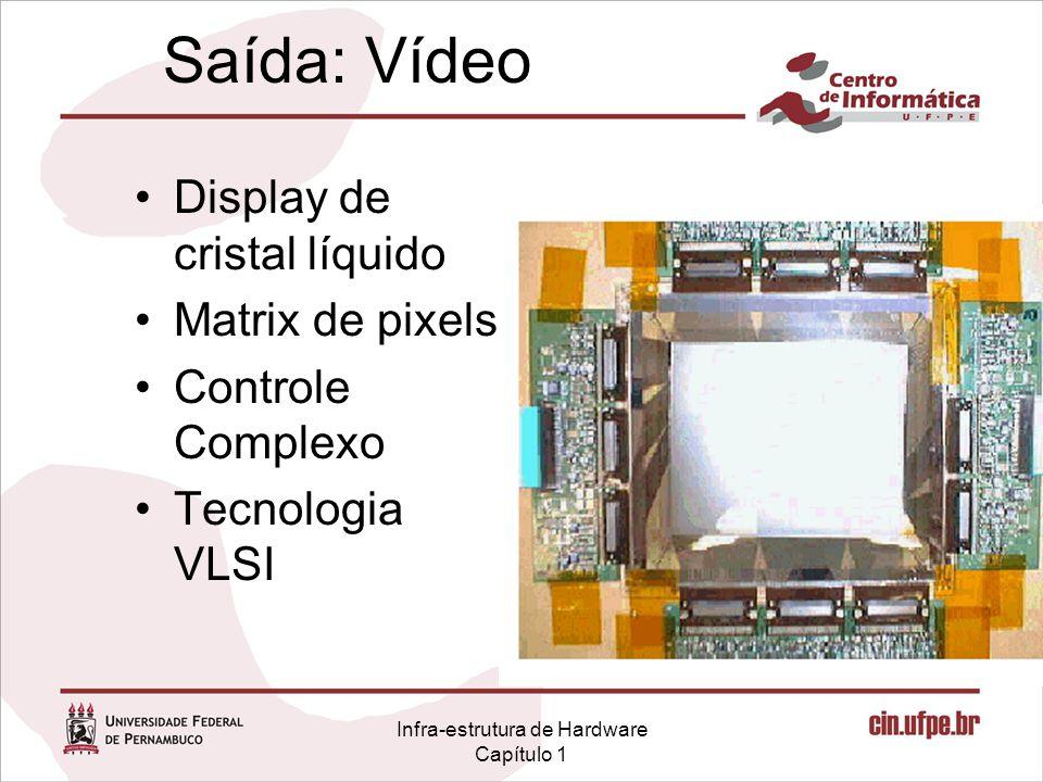 Infra-estrutura de Hardware Capítulo 1 Saída: Vídeo Display de cristal líquido Matrix de pixels Controle Complexo Tecnologia VLSI
