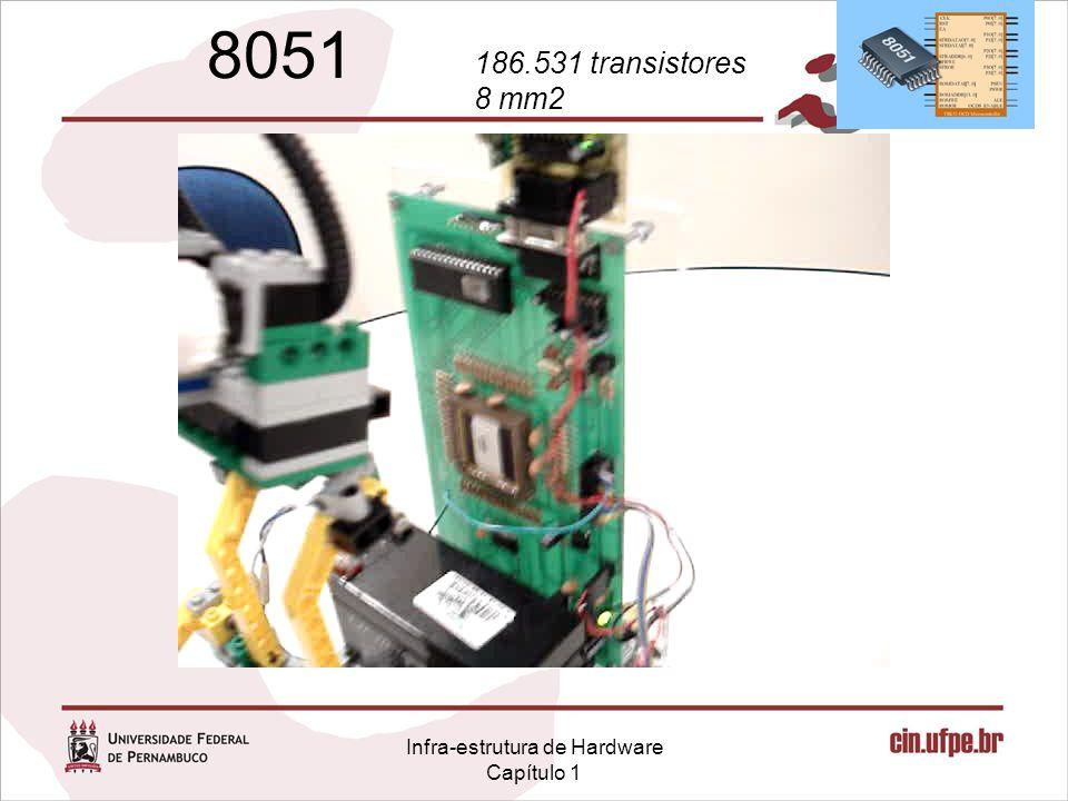 Infra-estrutura de Hardware Capítulo 1 8051 186.531 transistores 8 mm2