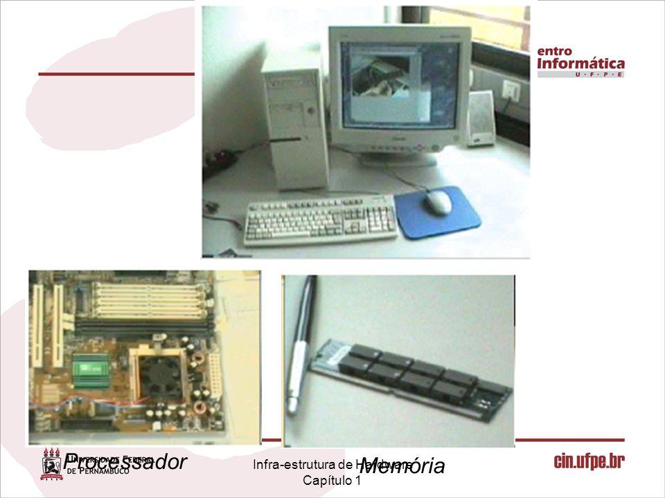 Infra-estrutura de Hardware Capítulo 1 Processador Memória