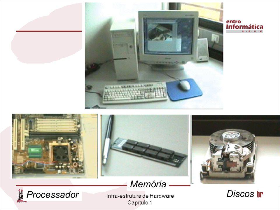 Infra-estrutura de Hardware Capítulo 1 Processador Memória Discos