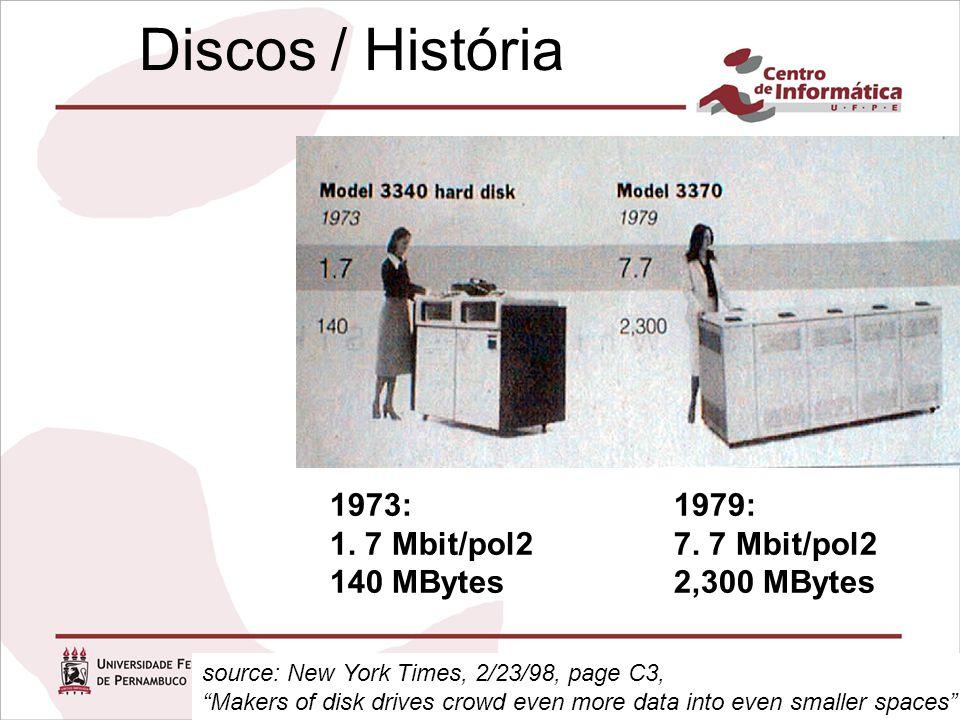 Infra-estrutura de Hardware Capítulo 1 Discos / História 1973: 1. 7 Mbit/pol2 140 MBytes 1979: 7. 7 Mbit/pol2 2,300 MBytes source: New York Times, 2/2