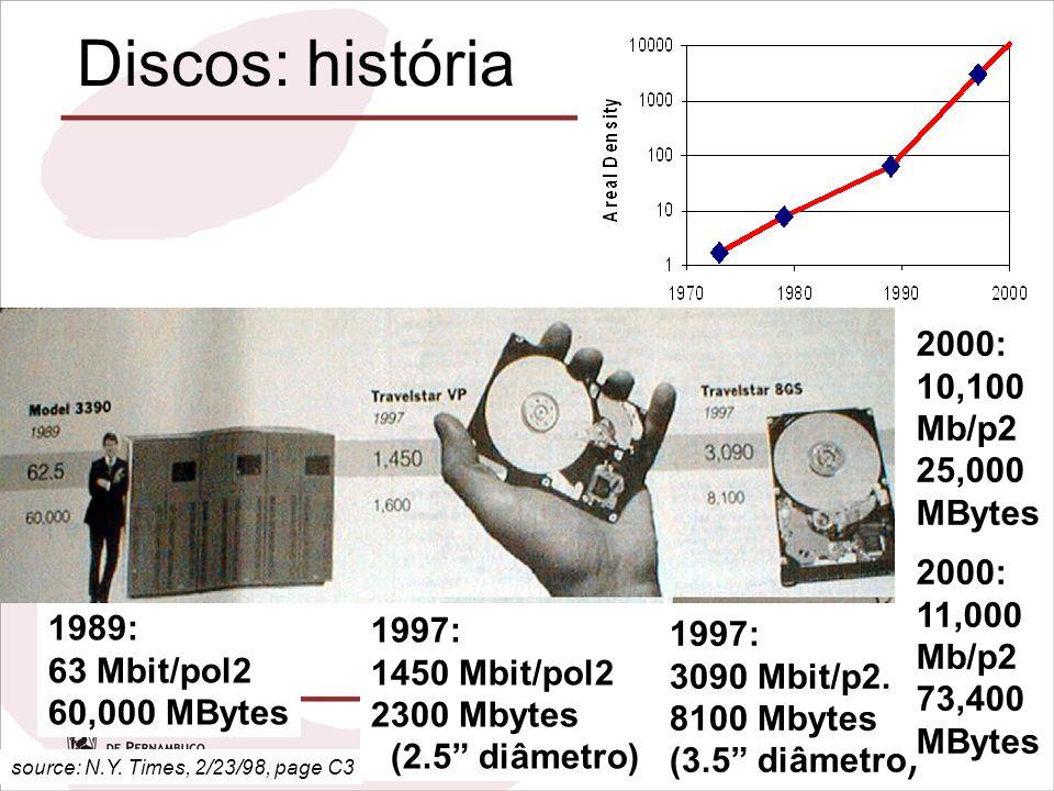 Infra-estrutura de Hardware Capítulo 1 Discos: história 1989: 63 Mbit/pol2 60,000 MBytes 1997: 1450 Mbit/pol2 2300 Mbytes (2.5 diâmetro) source: N.Y.