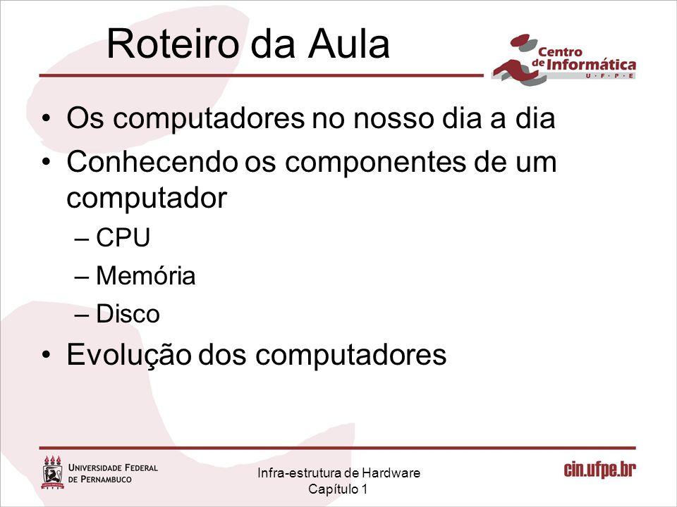 Infra-estrutura de Hardware Capítulo 1 Roteiro da Aula Os computadores no nosso dia a dia Conhecendo os componentes de um computador –CPU –Memória –Disco Evolução dos computadores