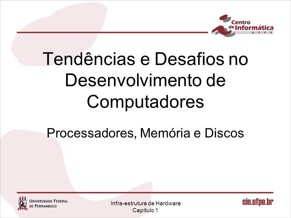 Tendências e Desafios no Desenvolvimento de Computadores Processadores, Memória e Discos Infra-estrutura de Hardware Capítulo 1