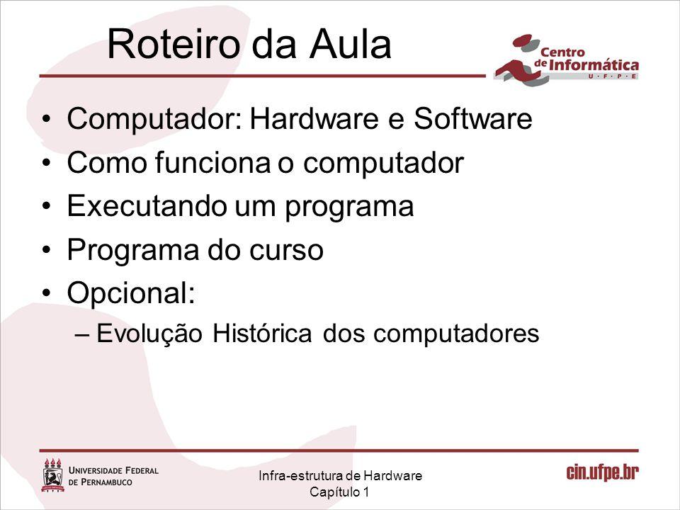 Infra-estrutura de Hardware Capítulo 1 Roteiro da Aula Computador: Hardware e Software Como funciona o computador Executando um programa Programa do curso Opcional: –Evolução Histórica dos computadores