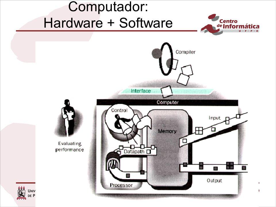 Infra-estrutura de Hardware Capítulo 1 Computador: Hardware + Software