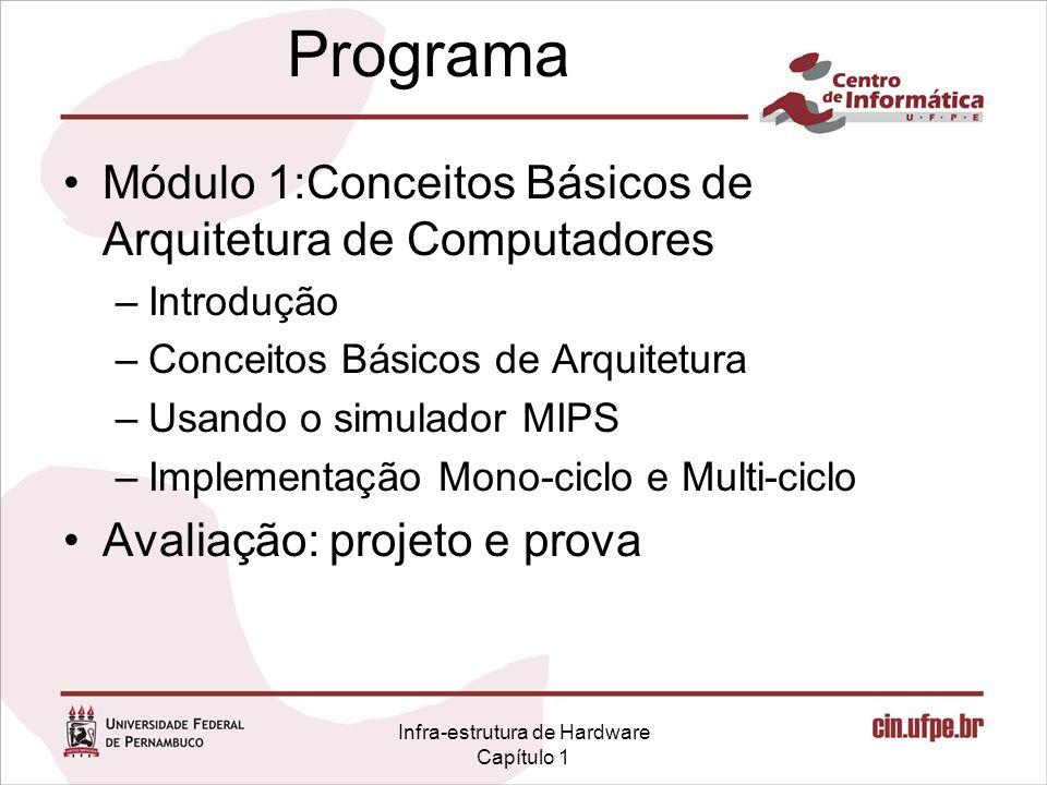 Infra-estrutura de Hardware Capítulo 1 Programa Módulo 1:Conceitos Básicos de Arquitetura de Computadores –Introdução –Conceitos Básicos de Arquitetura –Usando o simulador MIPS –Implementação Mono-ciclo e Multi-ciclo Avaliação: projeto e prova