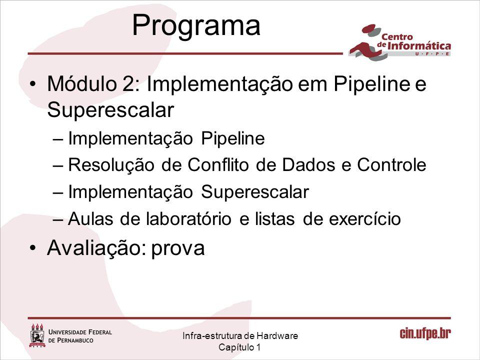 Infra-estrutura de Hardware Capítulo 1 Programa Módulo 2: Implementação em Pipeline e Superescalar –Implementação Pipeline –Resolução de Conflito de Dados e Controle –Implementação Superescalar –Aulas de laboratório e listas de exercício Avaliação: prova