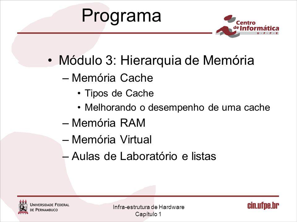 Infra-estrutura de Hardware Capítulo 1 Programa Módulo 3: Hierarquia de Memória –Memória Cache Tipos de Cache Melhorando o desempenho de uma cache –Memória RAM –Memória Virtual –Aulas de Laboratório e listas