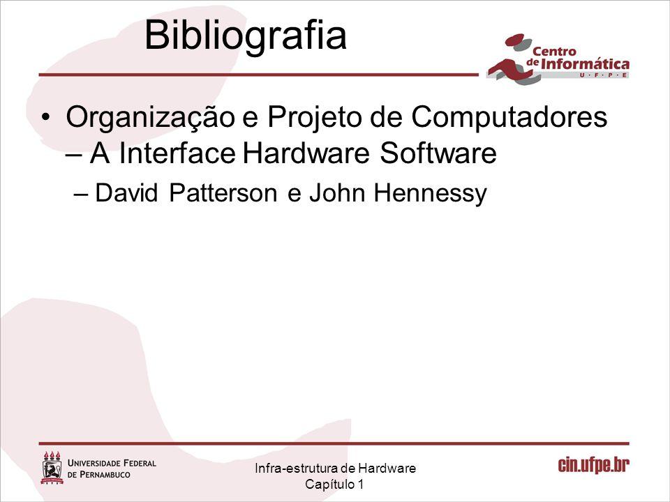 Infra-estrutura de Hardware Capítulo 1 Bibliografia Organização e Projeto de Computadores – A Interface Hardware Software –David Patterson e John Hennessy
