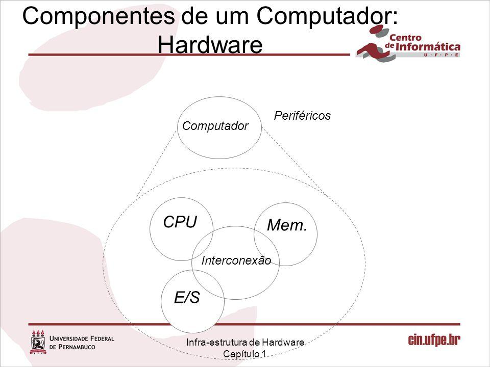 Infra-estrutura de Hardware Capítulo 1 CPU Mem. E/S Computador Periféricos Interconexão Componentes de um Computador: Hardware