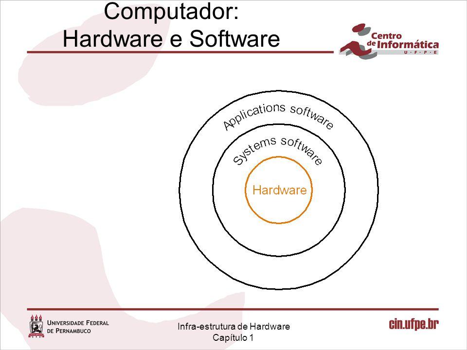 Infra-estrutura de Hardware Capítulo 1 Computador: Hardware e Software