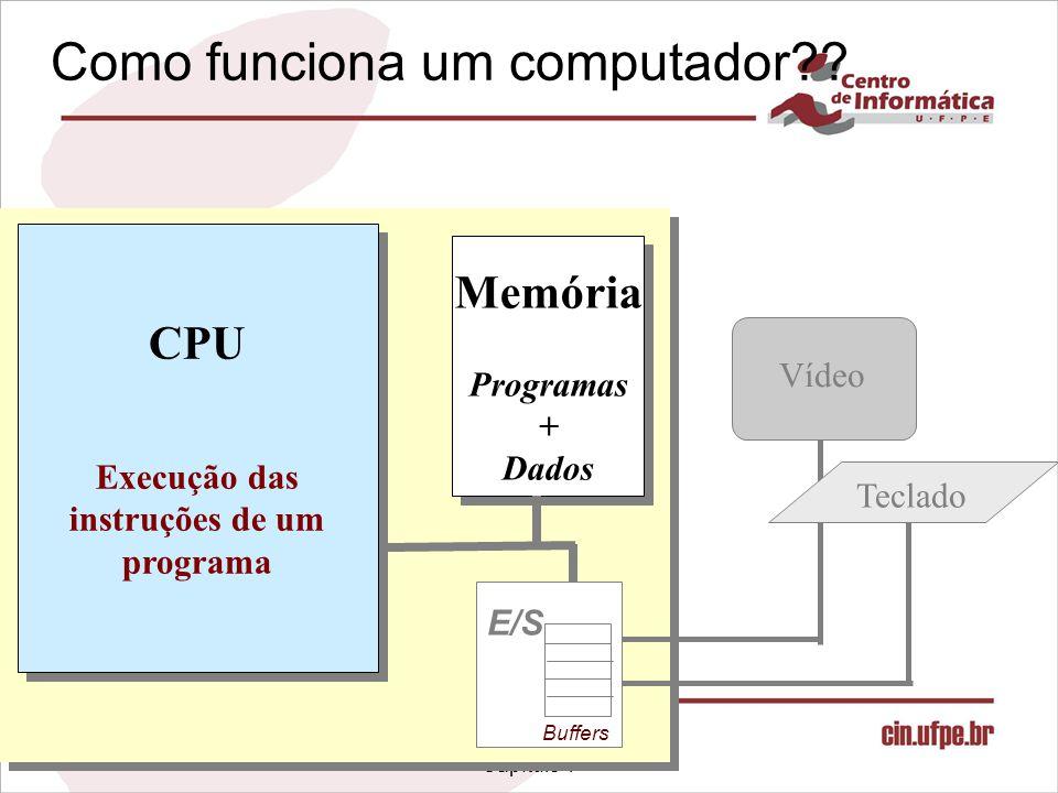 Infra-estrutura de Hardware Capítulo 1 Como funciona um computador?? Vídeo Teclado CPU Execução das instruções de um programa CPU Execução das instruç
