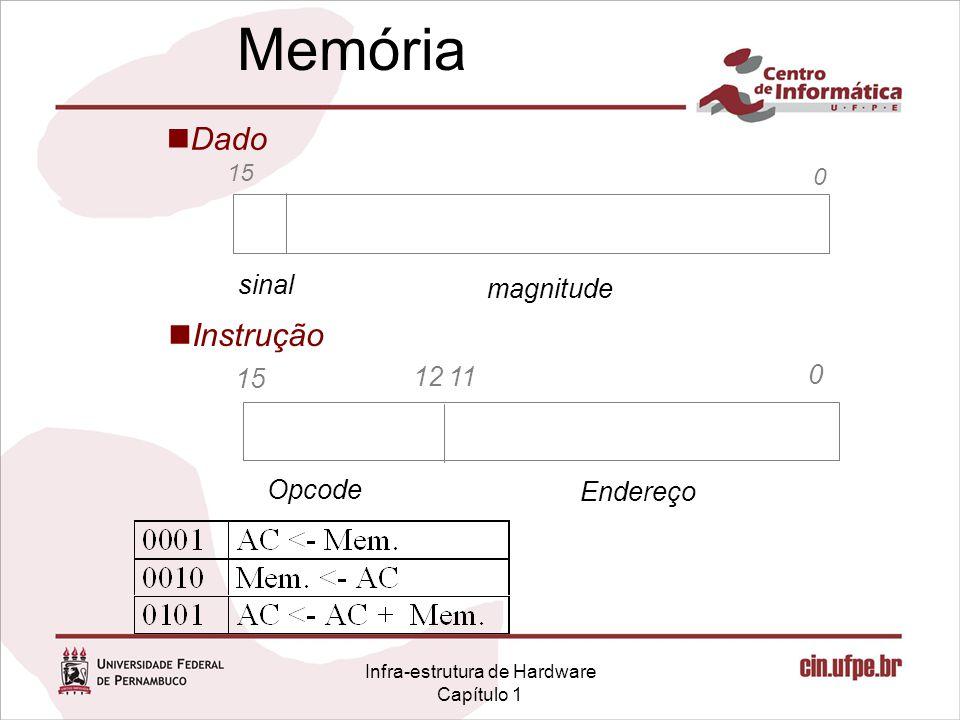 Infra-estrutura de Hardware Capítulo 1 Memória 15 0 sinal Dado Instrução magnitude 15 0 12 Opcode Endereço 11