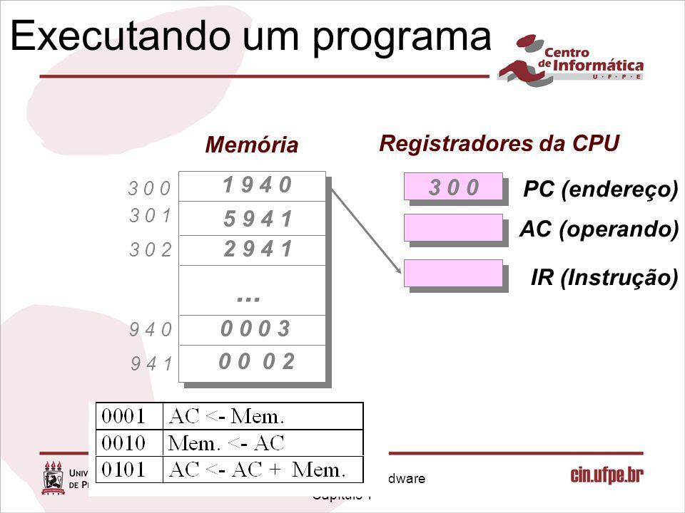 Infra-estrutura de Hardware Capítulo 1 Executando um programa 1 9 4 0 5 9 4 1 2 9 4 1 0 0 0 3 0 0 0 2 3 0 0 9 4 1 9 4 0 3 0 2 3 0 1 PC (endereço) AC (operando) IR (Instrução) Registradores da CPU Memória...