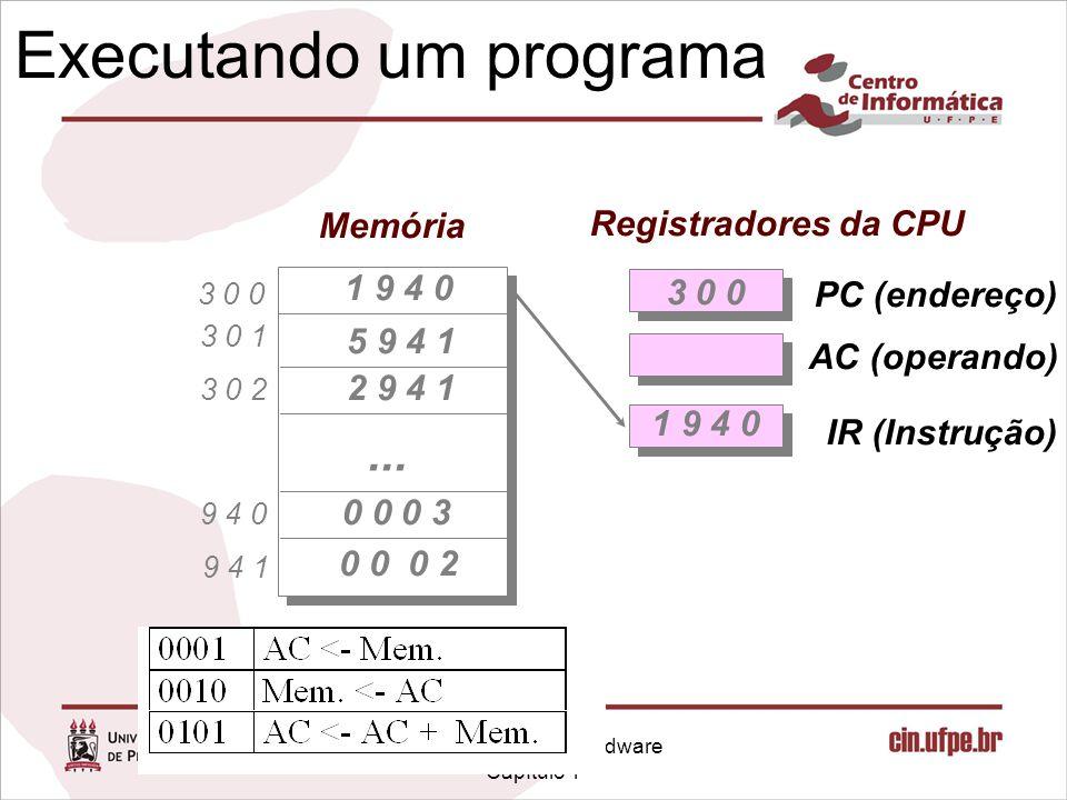 Infra-estrutura de Hardware Capítulo 1 Executando um programa 1 9 4 0 5 9 4 1 2 9 4 1 0 0 0 3 0 0 0 2 3 0 0 1 9 4 0 3 0 0 9 4 1 9 4 0 3 0 2 3 0 1 PC (endereço) AC (operando) IR (Instrução) Registradores da CPU Memória...